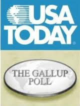 USATodayGallup
